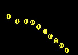 Convertion décimal vers binaire